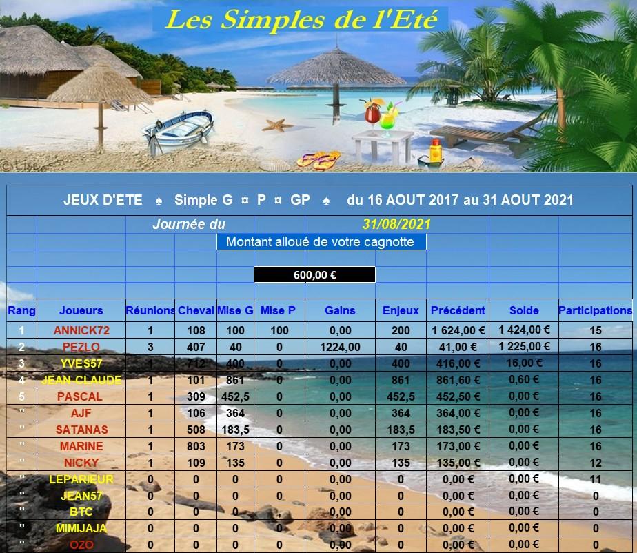 LES RESULTATS du Mardi 31/08/2021 - CLT FINAL 2e QUINZAINE 310828