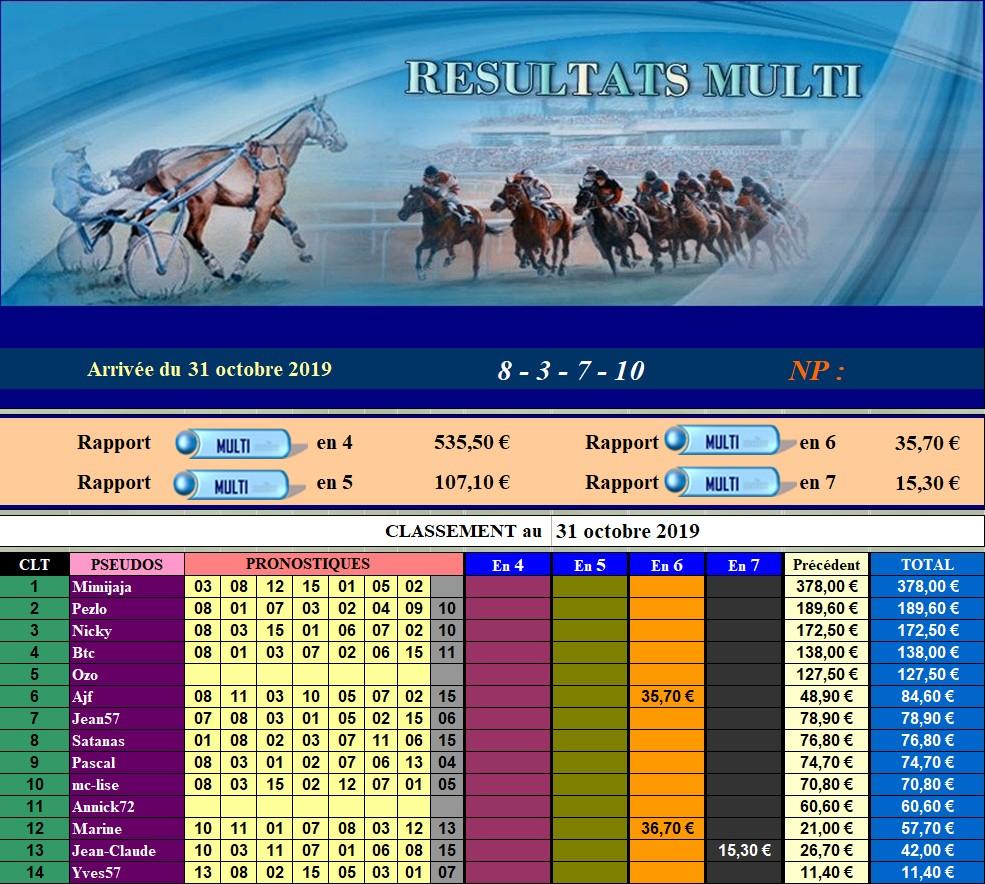 Résultats du 31/10/2019 - CLT FINAL OCTOBRE 311014