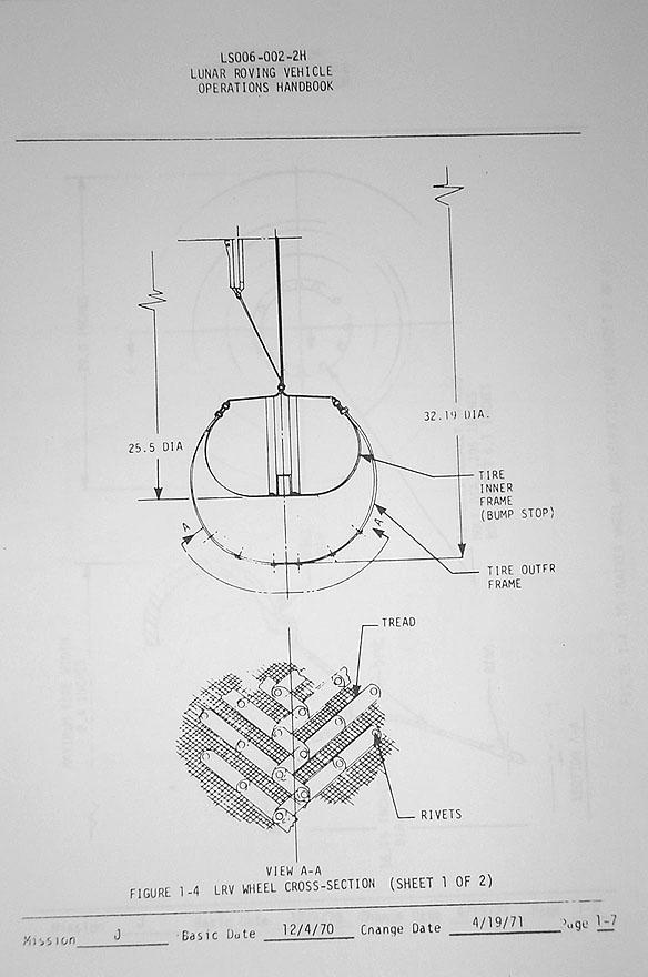 Roues des rovers Lrvf1-10