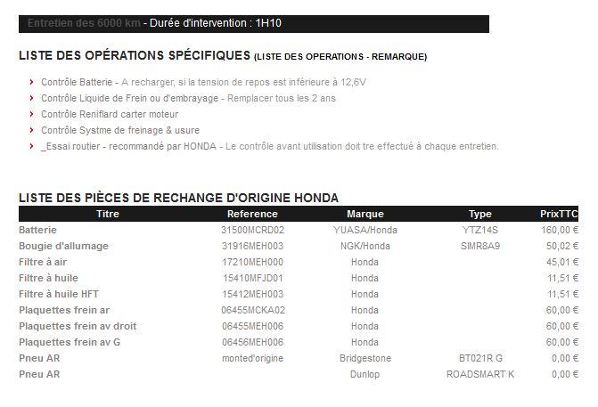 DN01 : ou faire faire sa révision dans le Loiret ? (45) Dn0110
