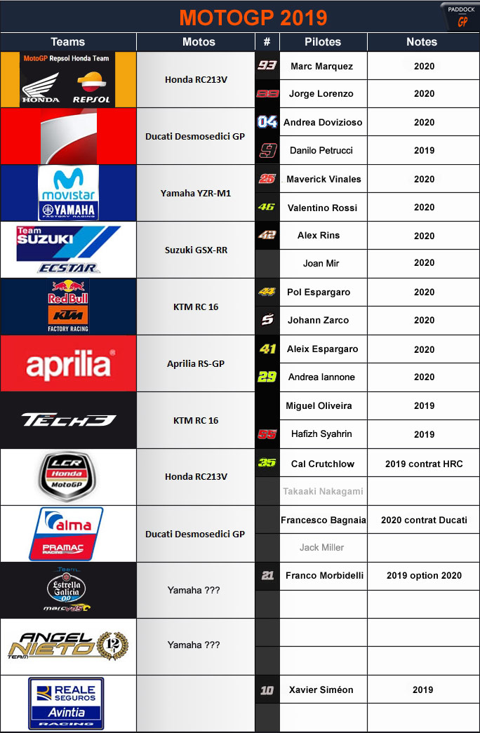 MotoGP 2018 Teams-10