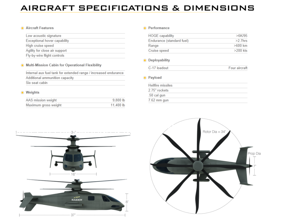 Helicopters of the future / Hélicoptères militaires du futur 03ff6c10