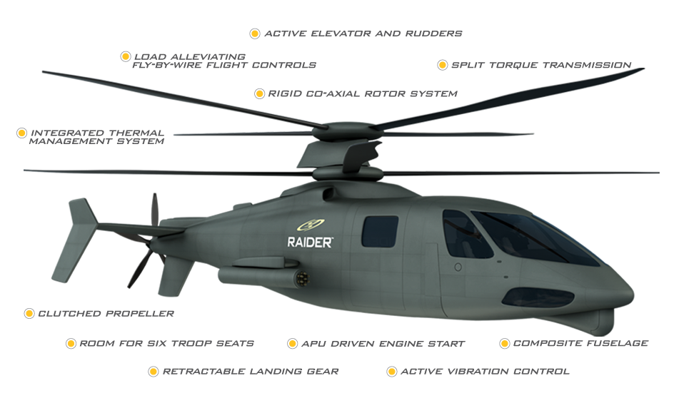 Helicopters of the future / Hélicoptères militaires du futur Raider10