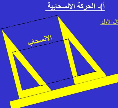 دروس مجال الظواهر الميكانكية  03-12-12