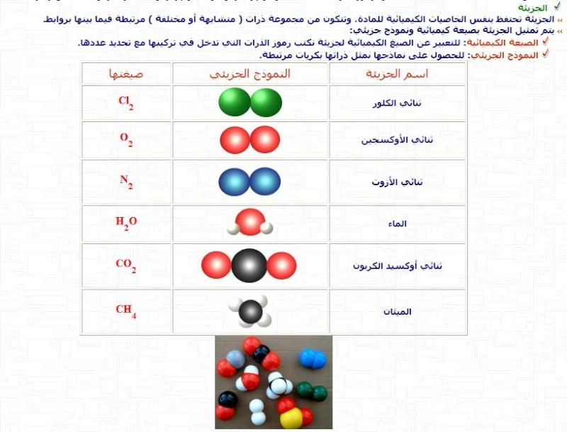 درس الرموز الكميائية 04-01-10