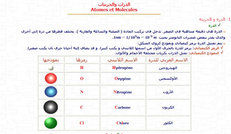 درس الرموز الكميائية 04-01-11