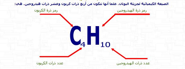 درس الرموز الكميائية 04-01-12