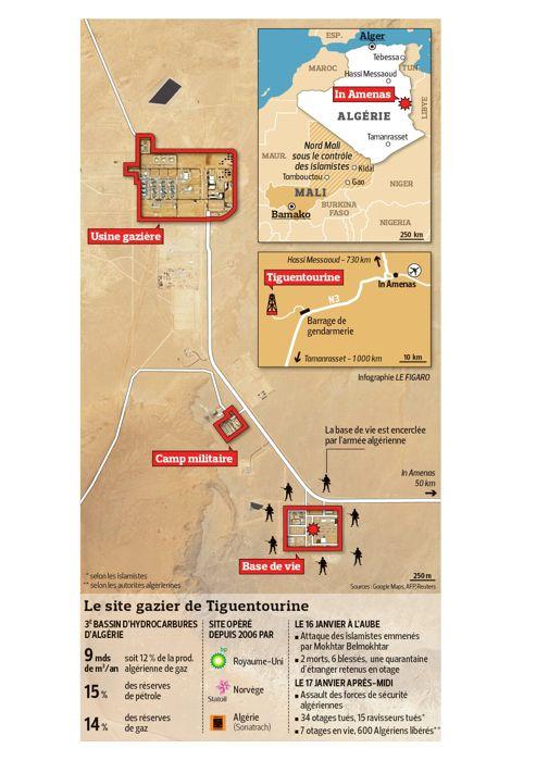 Prise d'otages en Algérie (In Amenas) 6b754e10