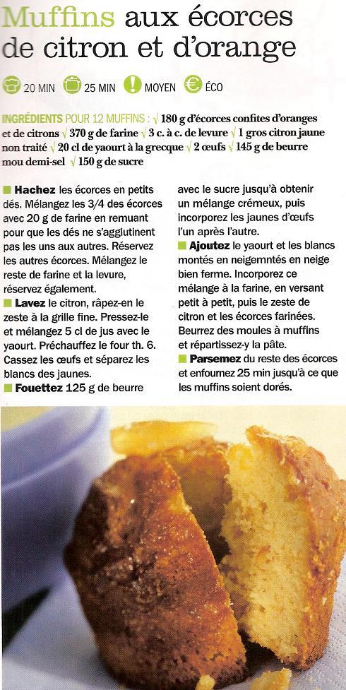 Muffins aux écorces de citron et d'orange Muffin10