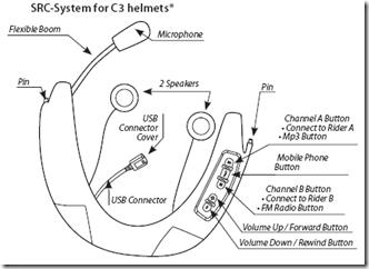 Système de communication Schuberth Image_11