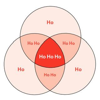 Happy Solstice! Hohoho10