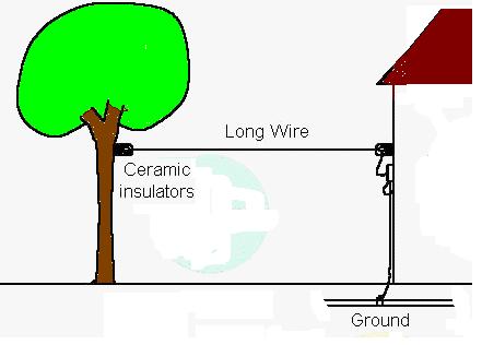 Antene pentru emisie-receptie Untitl10