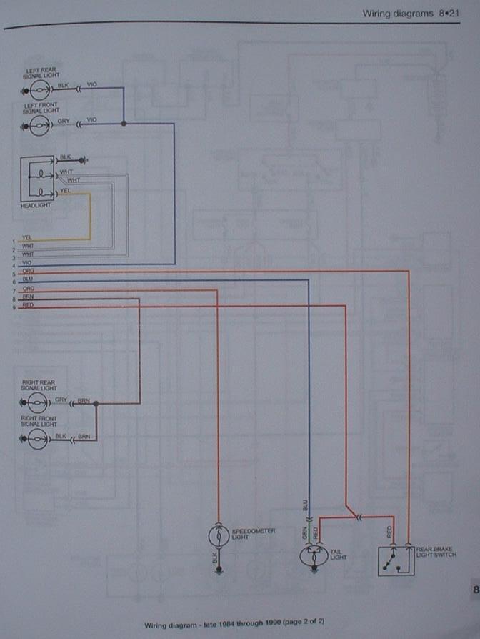 Rénovation Sportster 1100 XL 1987 1984-110