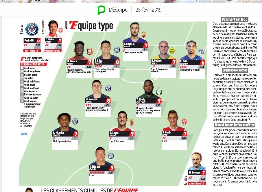 J26 : Le match Montpellier 2-4 Reims - Page 4 Et2611
