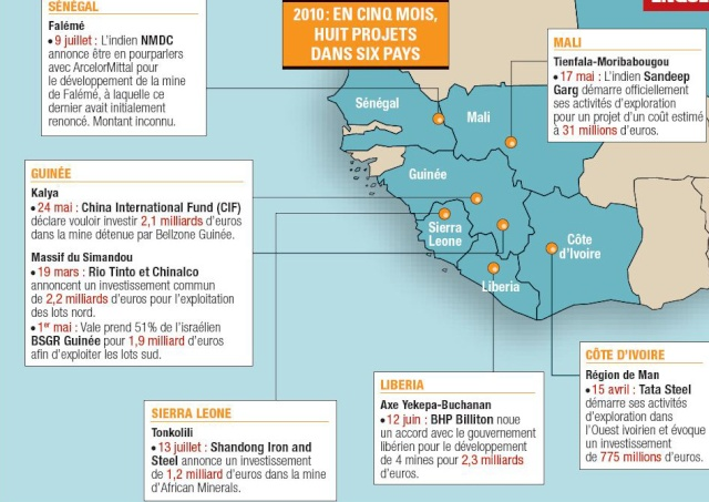 pour - Cartes et infographies de l'Afrique 127