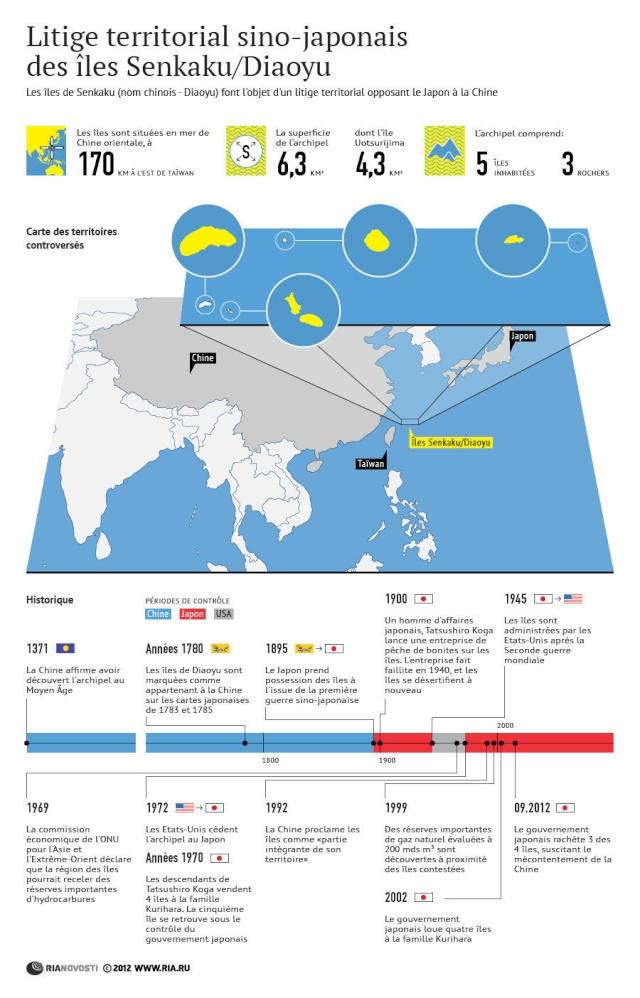 Les relations sino-japonaises sont sur une pente dangereuse 213
