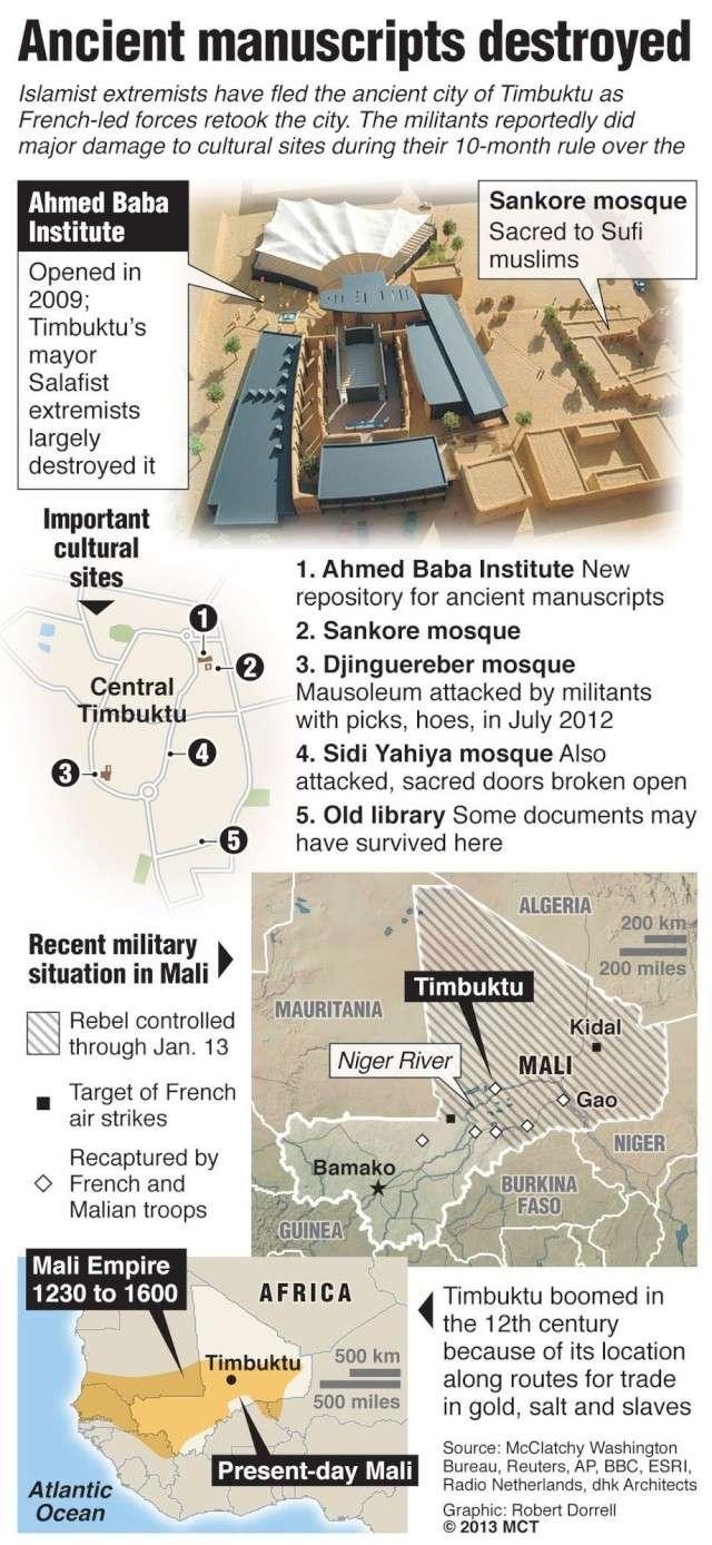 L'intervention militaire française au Mali vise-t-elle à assurer les intérêts d'Areva ? - Page 2 219