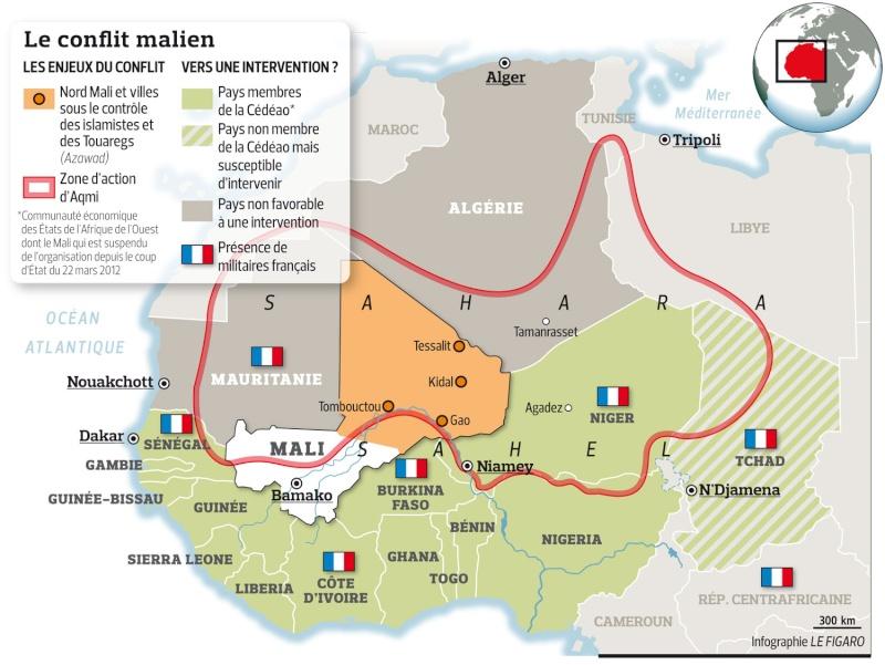 L'intervention militaire française au Mali vise-t-elle à assurer les intérêts d'Areva ? 310