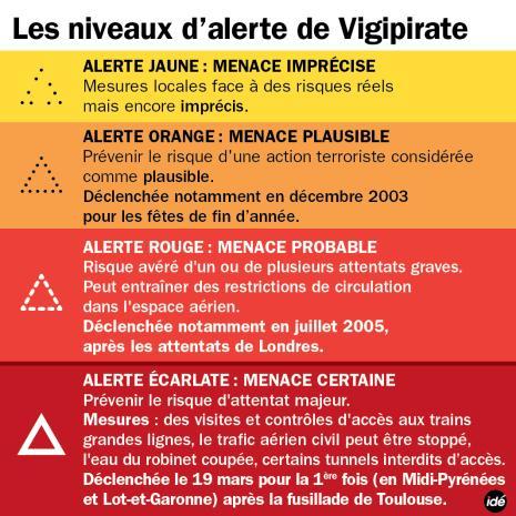 L'intervention militaire française au Mali vise-t-elle à assurer les intérêts d'Areva ? 77457310