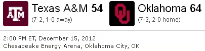 2012 College Basketball Thread - Page 2 Oubeat10