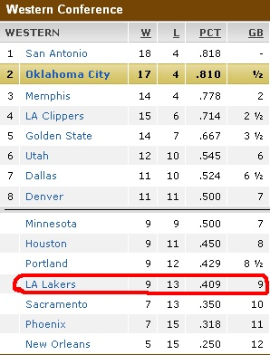 LOL LAKERS!!! MIKE BROWN FIRED LOL!!! - Page 2 Wester10