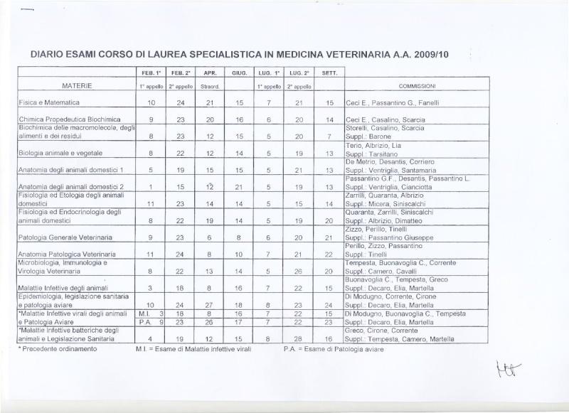 calendario ESAMI veterinaria febbraio - settembre  2009/2010 Diario10