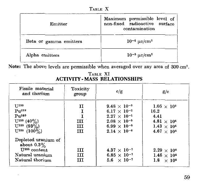 A propos de 4 Bq/cm2 et 0.4 Bq/cm2 Safety10