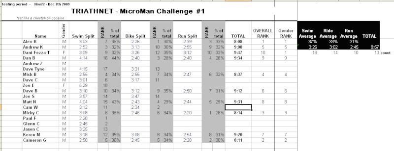 MicroMan 1 - Page 3 Microm14