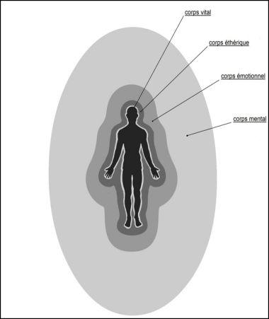 La Prophétie de la Symétrie Miroir - Page 29 Couche10