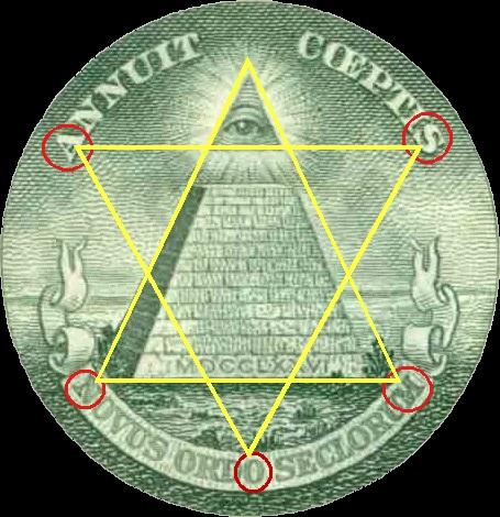 Nouvel Ordre mondial judéo-messianique, rituel occulte sacrificiel, satanisme et Jahvisme - Les preuves terriblement accablantes... Partie10