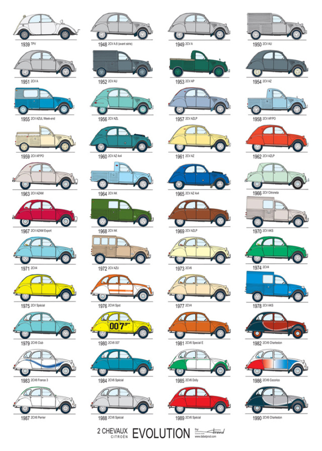 Affiche Citroën 100 >> pour 100 2cv-ev10
