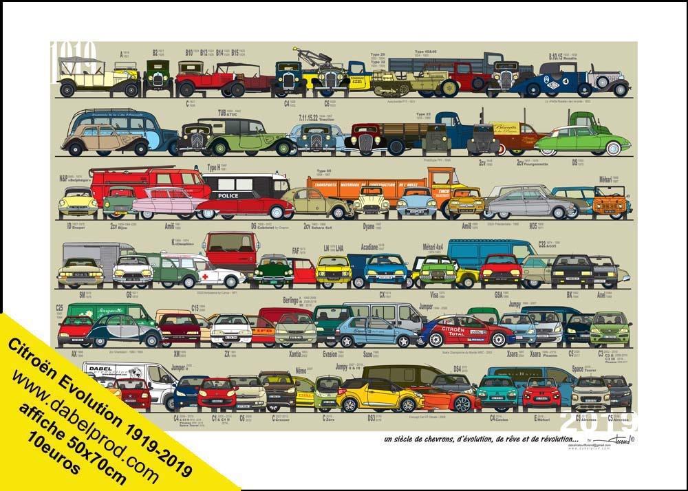 Affiche Citroën 100 >> pour 100 Ob_bfc10