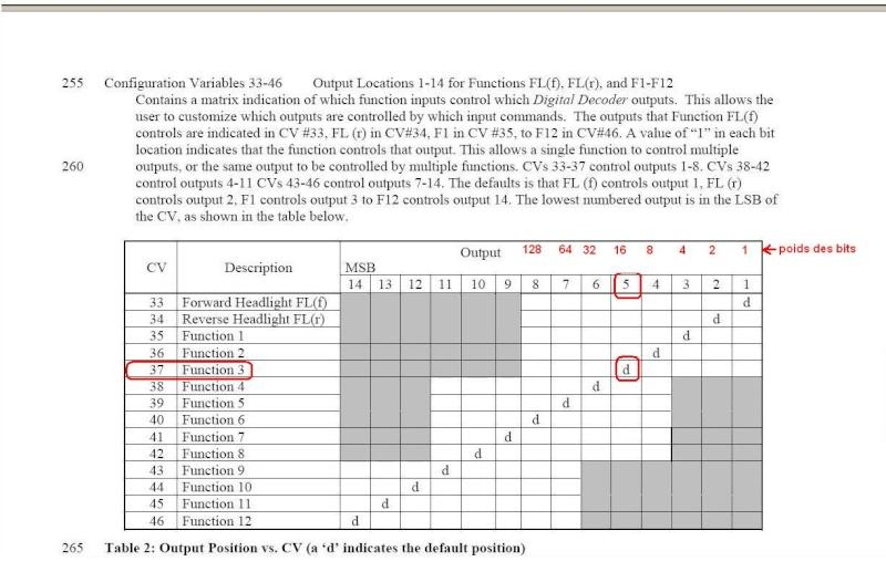 Problème séparation UM - Page 2 Table_11