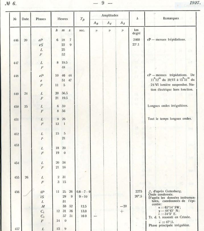 Dyatlov - OVNI ou affaire militaire? - Page 11 Sverdl11
