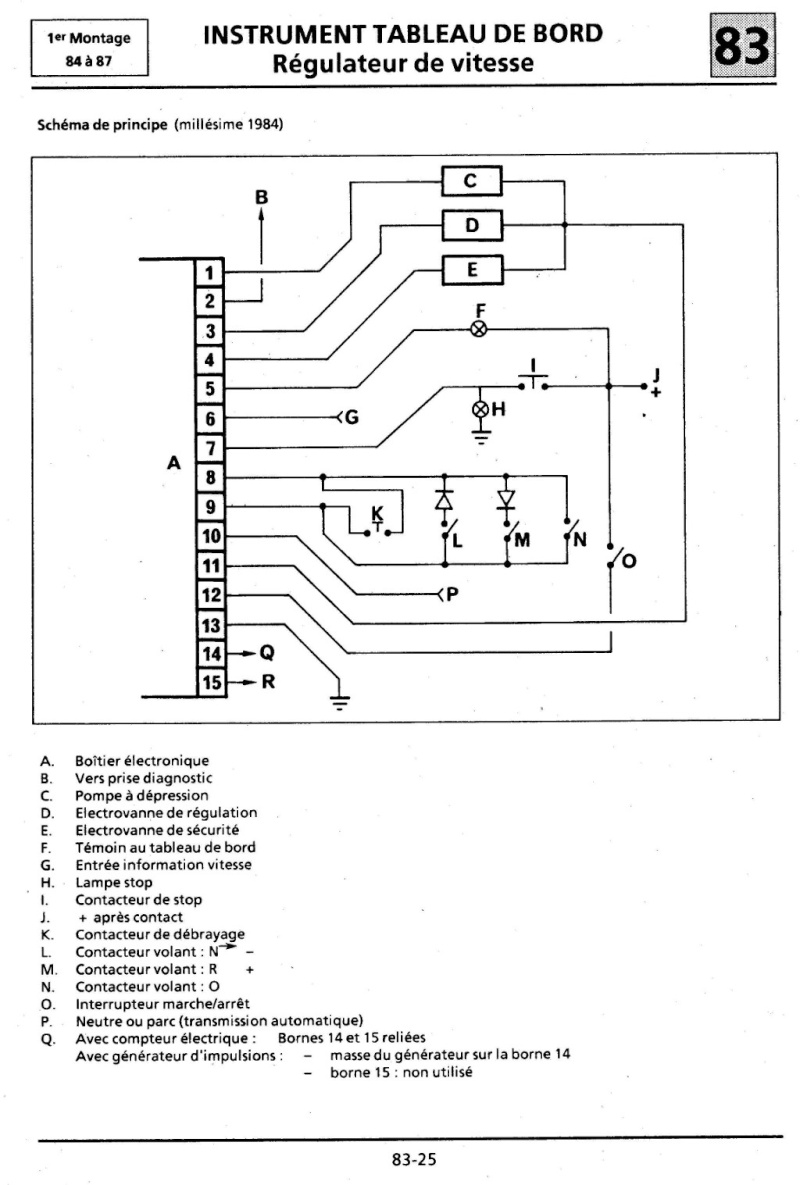 Câblages TDX 9_83-210