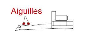 Discu générale: Questions surjeteuse Boucle13