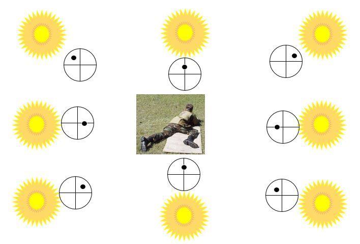 Position tir Ob_8d810