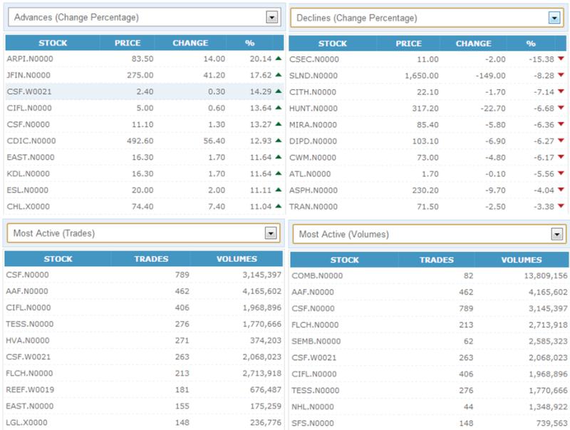 Trade Summary Market - 02/01/2013 021310