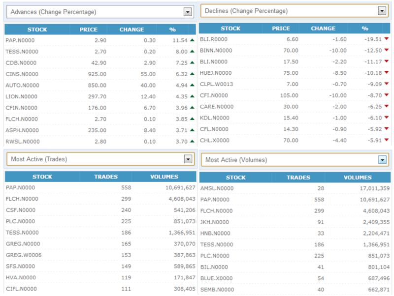Trade Summary Market - 04/01/2013 040110