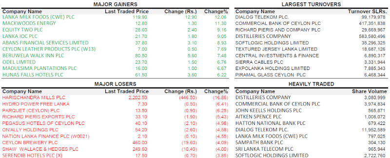 Trade Summary Market - 17/01/2013 17012010