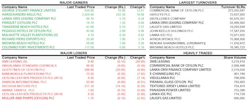 Trade Summary Market - 18/01/2013 180110