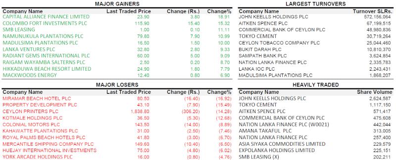 Trade Summary Market - 20/12/2012 201210