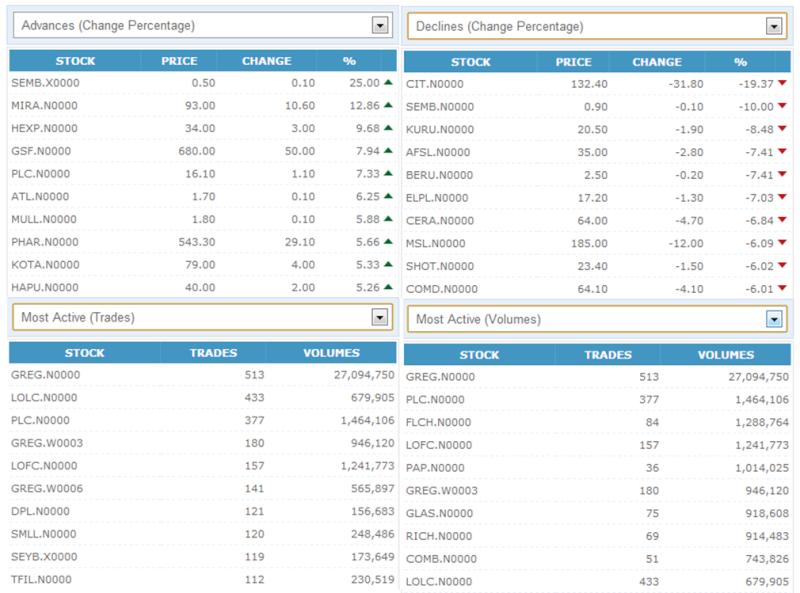 Trade Summary Market - 21/01/2013 21012010