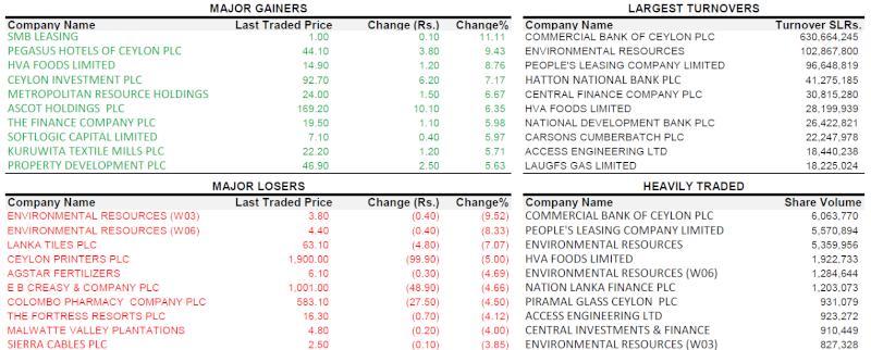 Trade Summary Market - 23/01/2013 230110