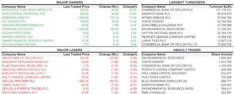 Trade Summary Market - 24/01/2013 240110