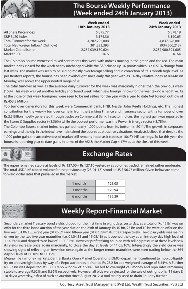 The Bourse Weekly Performance Z_p-5210