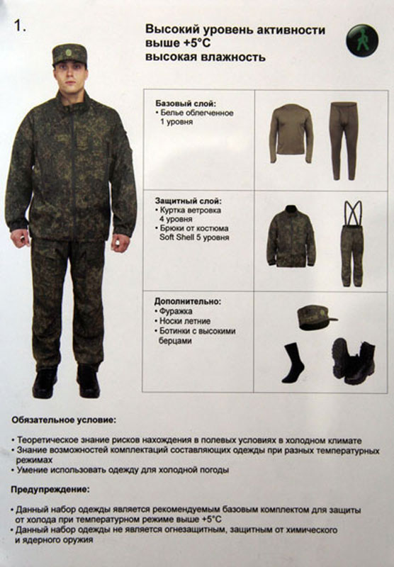 Russian Military Uniforms and Clothing - Page 2 1712_010