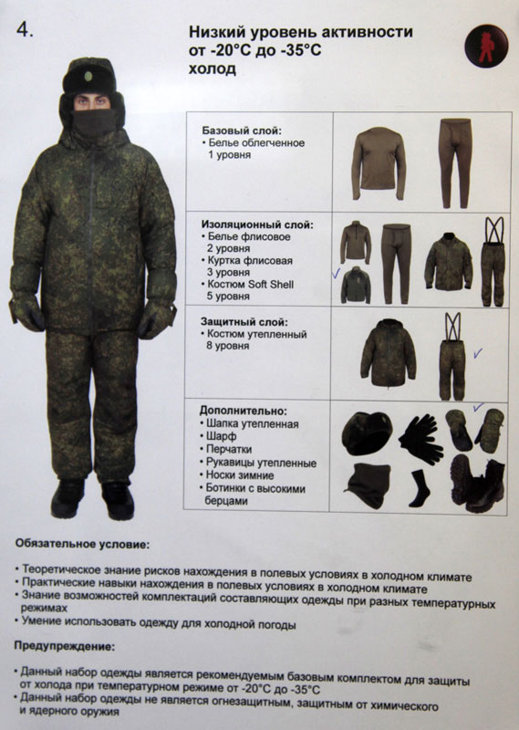 Russian Military Uniforms and Clothing - Page 2 1712_110