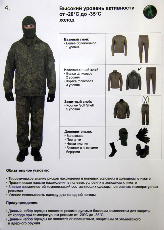 Russian Military Uniforms and Clothing - Page 2 1712_211