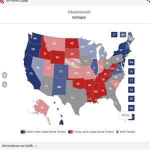 US Wahlen  Statis10
